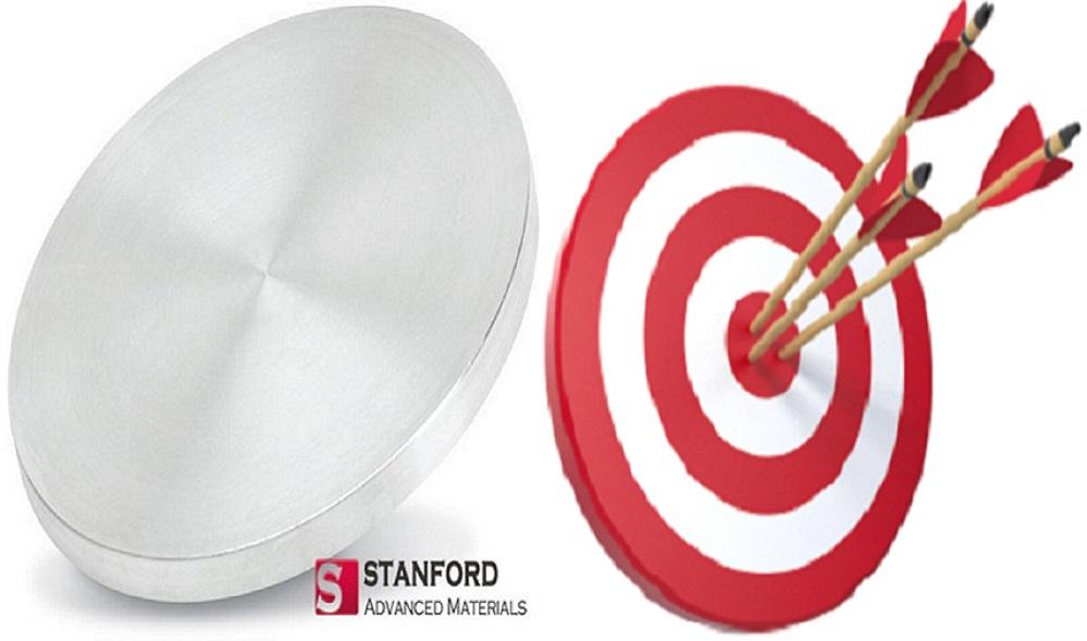 Targets vs sputtering targets