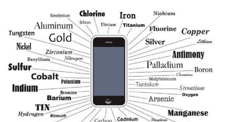 Elements used in one phone
