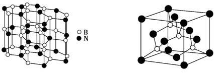 BN structures