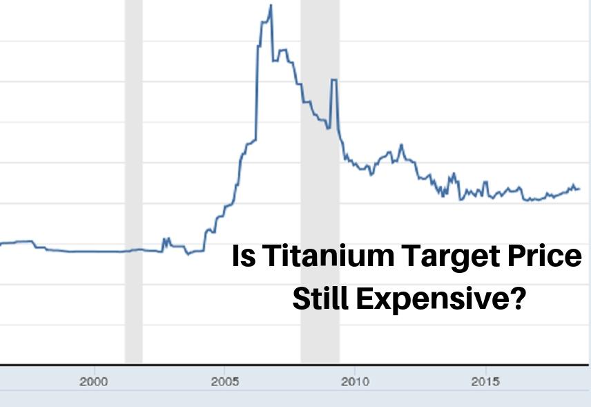 Is Titanium Target Price Still Expensive