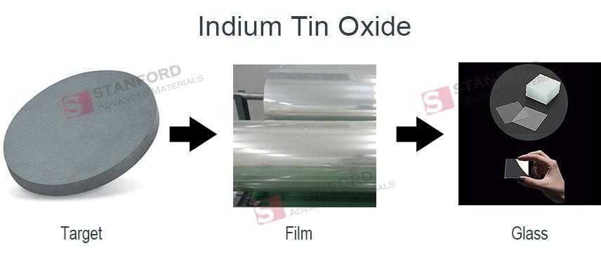 indium tin oxide derivatives